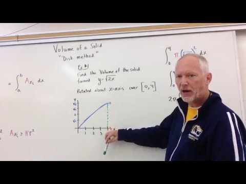 Volume of a Solid (Disk Method)