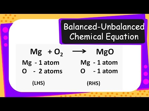 Science – What are Balanced and Unbalanced Chemical Equations - English