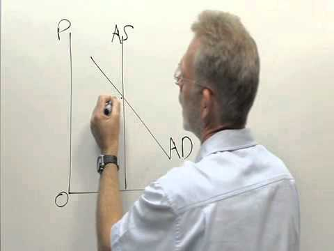 inelastic aggregate supply curve.mp4