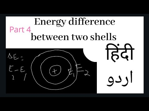 How to calculate energy difference between two orbits in hindi and urdu