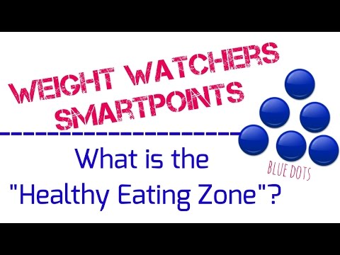 Weight Watchers SmartPoints |