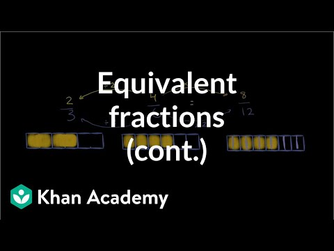 More on equivalent fractions | Fractions | 4th grade | Khan Academy