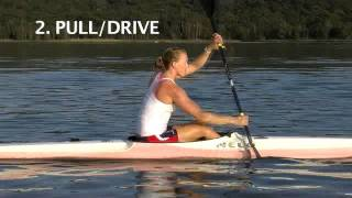 Stroke & Body Technique Module - Canoe Sprint