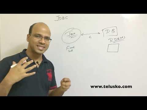16.1 Java Database Connectivity Theory Tutorial | JDBC