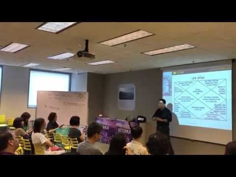 Astrology and Essential Oils Workshop - Meanings of 12 Houses (PART 2)