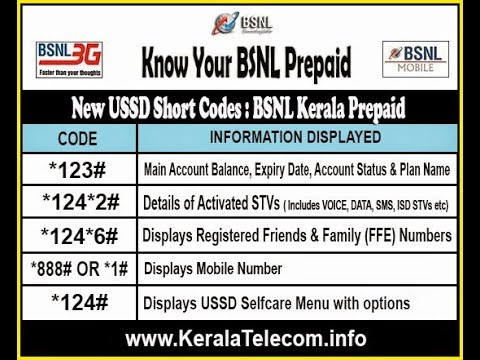 Bsnl customer care ,customer service, toll free no car insurance quotes