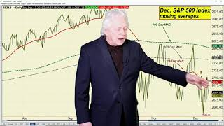 Ira Epstein's End of the Day Financial Video 12 13 2018