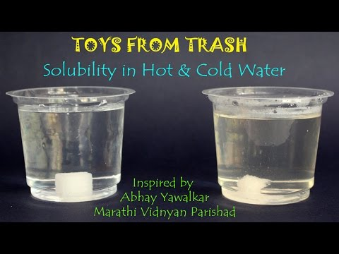 Solubility in Hot and Cold Water | English