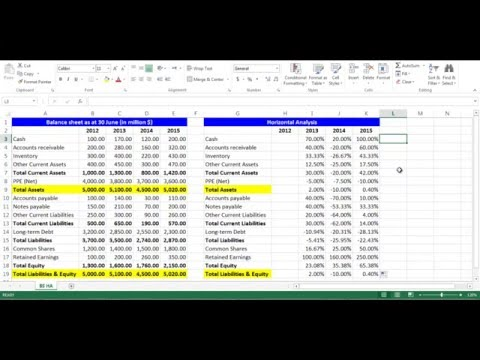 Horizontal Analysis for Balance Sheet Items using Excel