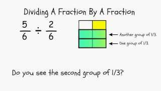 Why Do You Flip The Second Fraction When Dividing Fractions