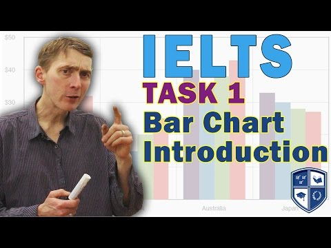IELTS Task 1 Bar Graph Introduction