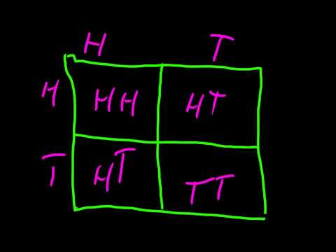 6. Probability and Punnett square