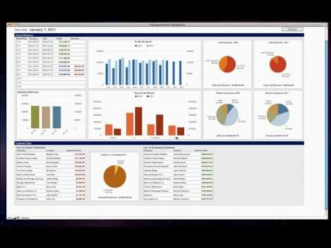 FM Academy - How To Create Dashboards with FileMaker Pro