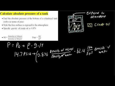 Calculate absolute pressure of a tank