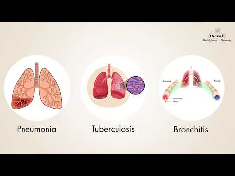 Chest Infections Symptoms and Treatment by Dr. Mahashur