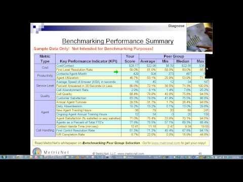Free Call Center Metrics Training | The Power of Call Center KPIs