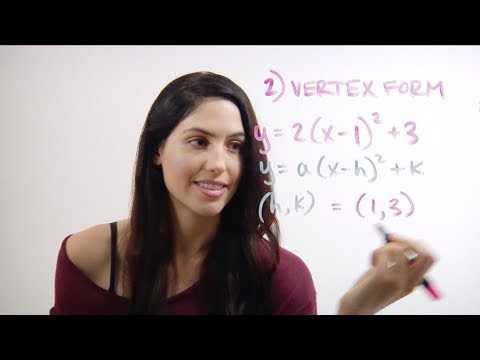How to Find the Vertex of a Parabola (NancyPi)
