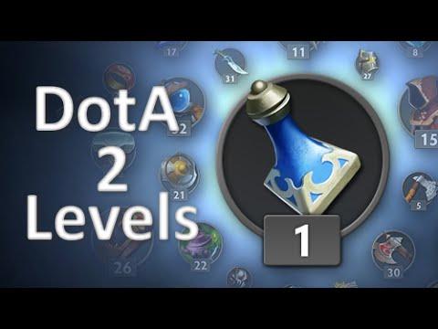 DotA 2 Reborn Levels