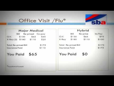 health insurance for individuals - small business health insurance