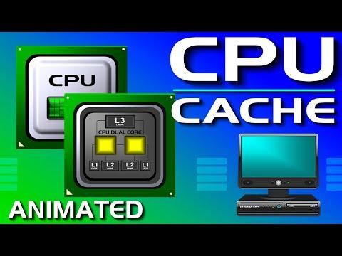 CPU Cache Explained