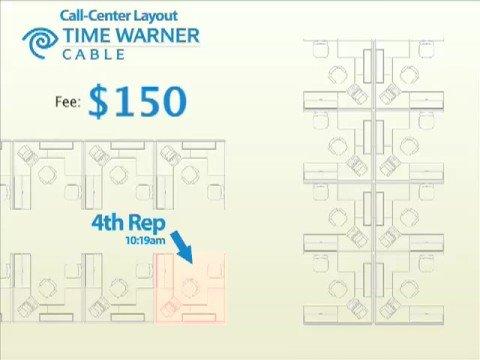 Time Warner Call Center