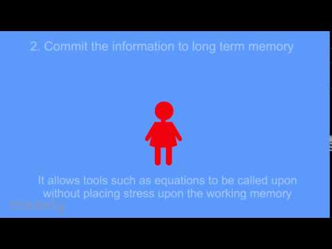 Working Memory Intervention