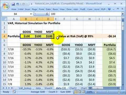 FRM: Value at Risk (VaR): Historical simulation for portfolio