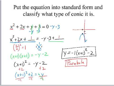 Writing Conics in Standard Form