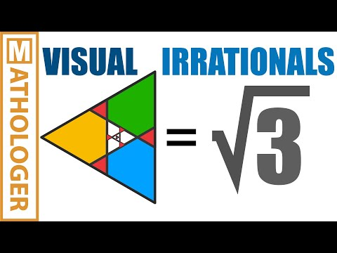 Visualising irrationality with triangular squares