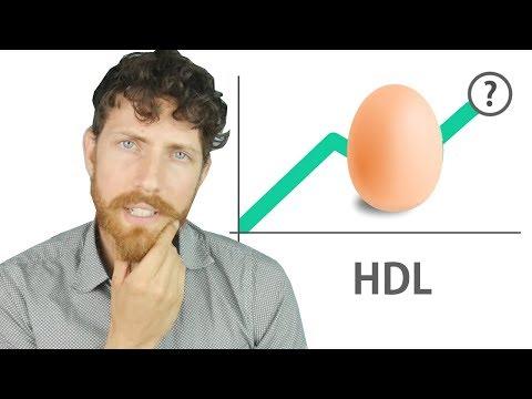 The Big HDL Myth: Good Cholesterol Examined