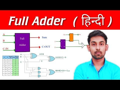 Full Adder In Hindi | Full Tutorial | By Nirbhay Kaushik