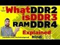 Download Video Download [Hindi] DDR2 Vs DDR3 Vs DDR4 RAM Explained in Detail? 3GP MP4 FLV