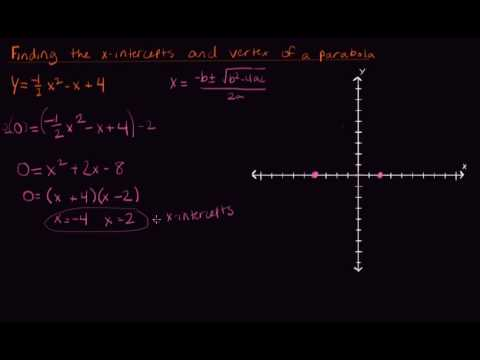 Find the x-intercepts and vertex of a parabola