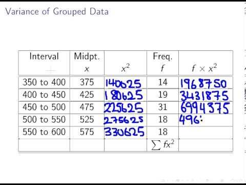 Business Statistics : Grouped Data Variance