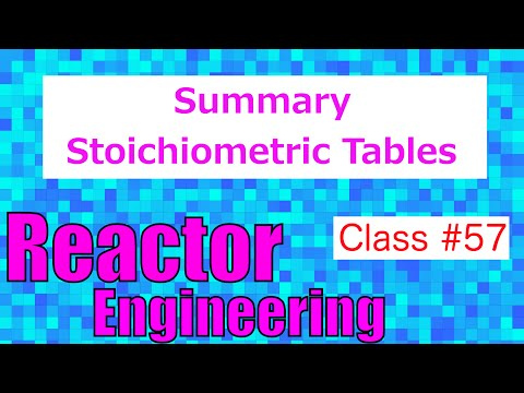 Summary of ALL Stoichiometry Tables & Equations // Reactor Engineering - Class 57