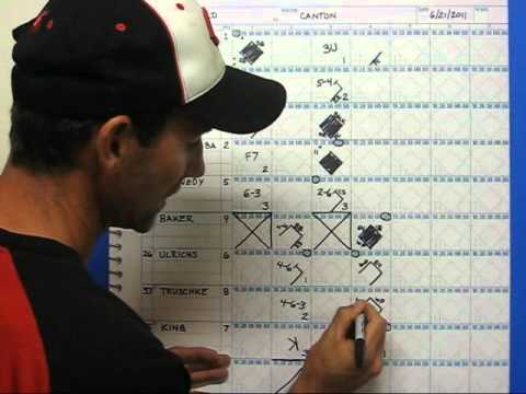 Keeping a scorebook pt2