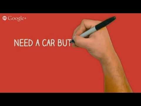 Bad credit car finance loan