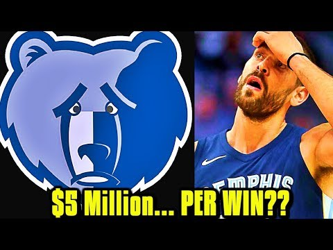 Which NBA Teams Paid The MOST and LEAST Per Win This Season?