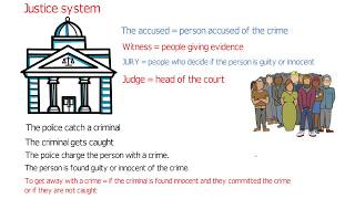 Crime and justice vocabulary English (advanced English lessons)