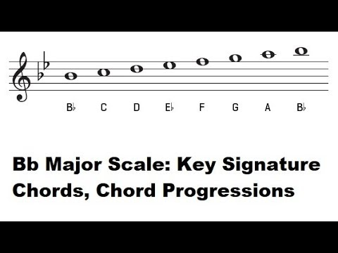 The Key of Bb Major - B Flat Major Scale, Key Signature, Piano Chords and Common Chord Progressions