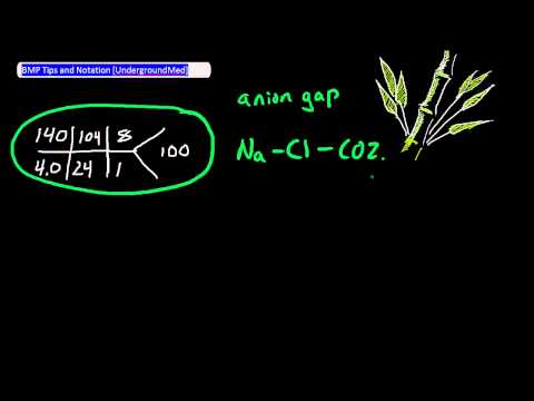 BMP-Chem7 Tips and Notation [UndergroundMed]