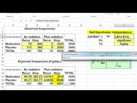 Testing for Statistical Significance in Excel: the Chi-Squared Test