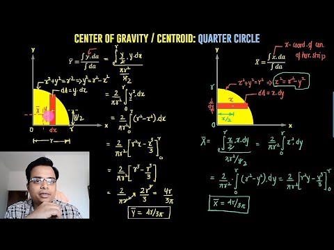How to find Centroid of a Quatercircle by Integration