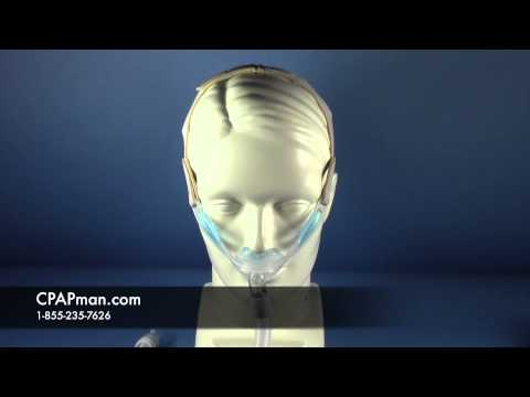 CPAP Mask Types