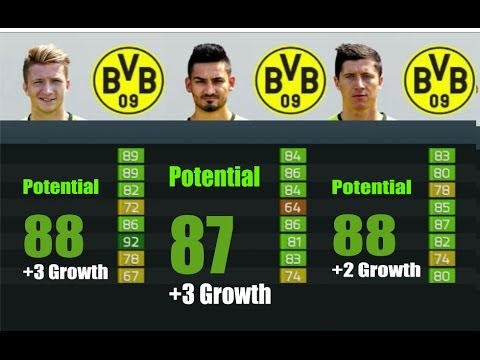 FIFA 14 Borussia Dortmund Players Potential in Career Mode
