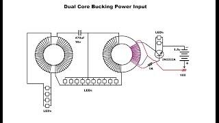 Dual Cores Bucking Power Input