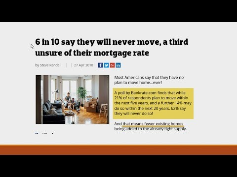 Do You Know What Your Mortgage Rate Is?
