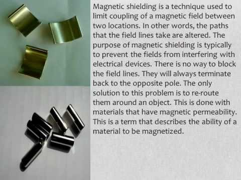 How Do You Shield A Magnetic Field