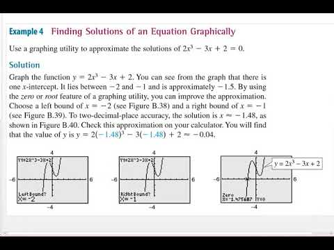 B3 Solving Equations algebraically and graphically