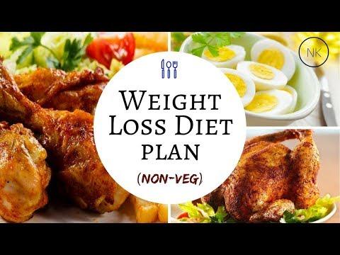Non Veg Diet Plan to Lose Weight | Weight Loss Diet Plan (Non Veg) | Nainja Kapoor